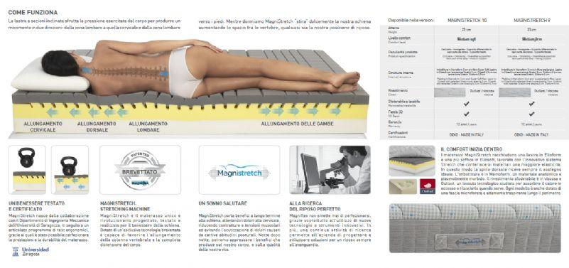 Materasso Magniflex MagniStretch 10 materassi magniflex - materassi