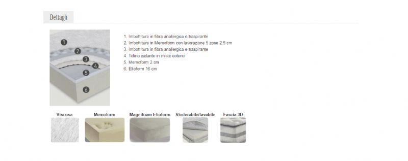 Magniflex Materassi Prezzi. Image May Contain Bedroom And Indoor ...